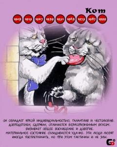 Прикольный восточный гороскоп для Кролика (Кота)